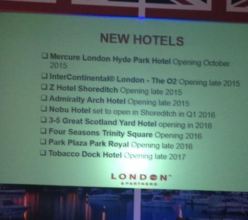 New Hotel London